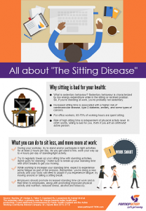 Sitting-Infographic-small-208x300